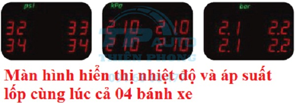 thiet-bi-canh-bao-ap-suat-lop-oto-thong-qua-man-hinh-35-inch-orange-p420-7